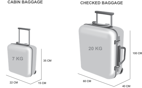 allowed baggages sizes